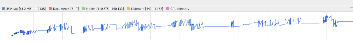 memory size of angular application