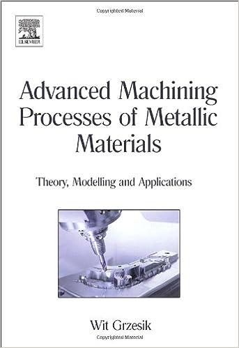 applied plastics engineering handbook processing materials and applications pdf