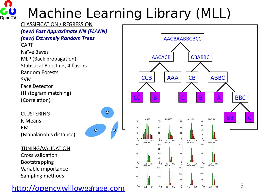 computer vision algorithms and applications slides