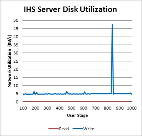 websphere application server network deployment 8.5 5 infocenter