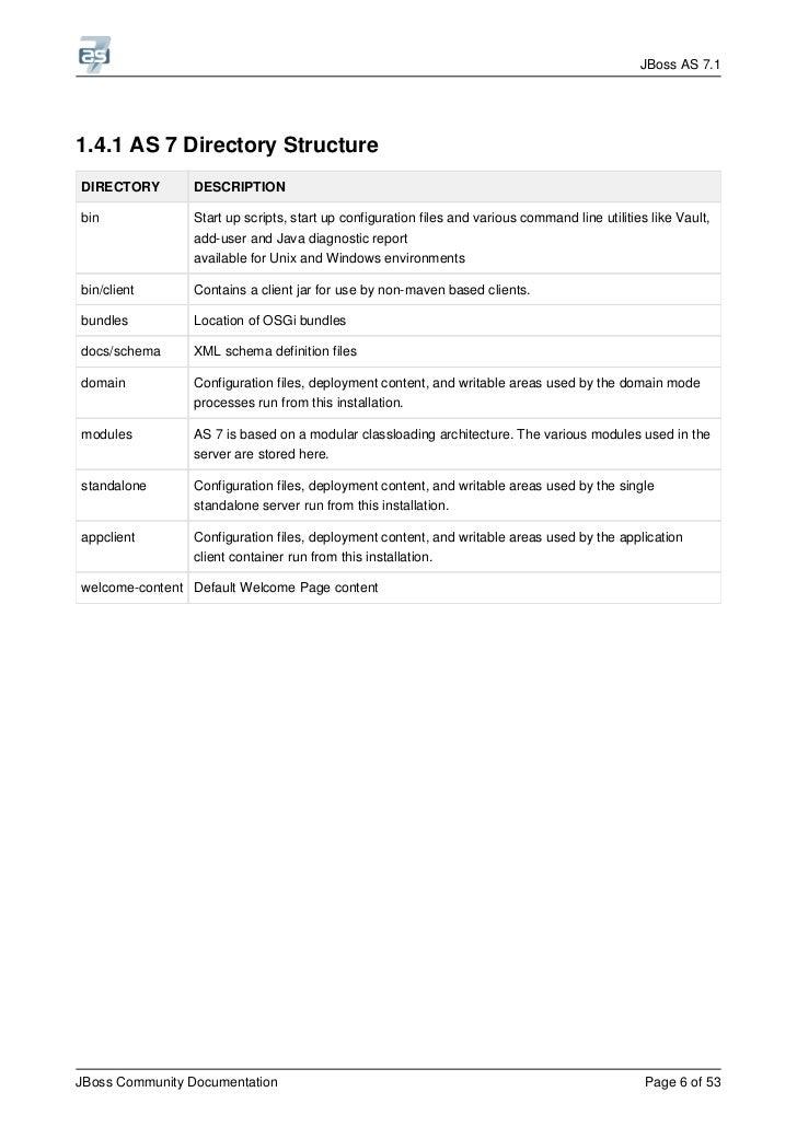 jboss application server startup configuration