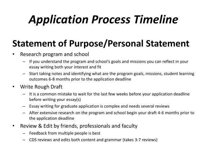 preparing for graduate school application