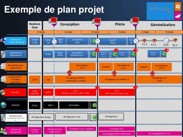 application planning travail windows phone