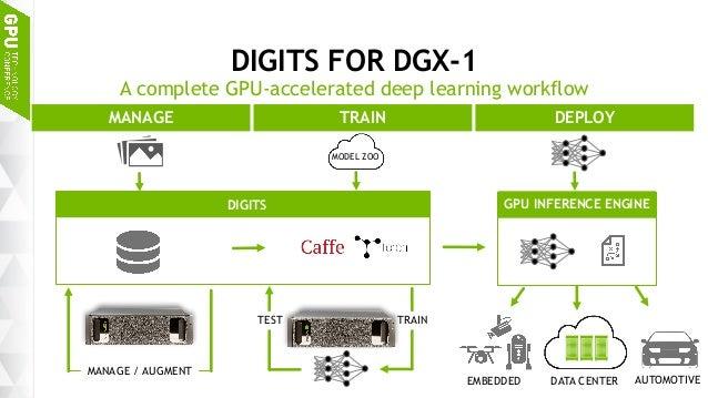 gpu-accelerated cloud computing for data-intensive applications