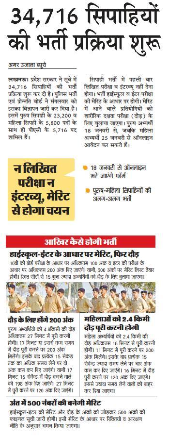 up police online application form