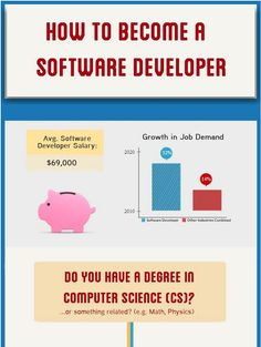 small business web application development