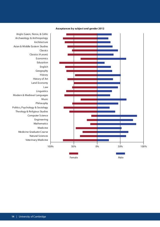 university of michigan law application statistics
