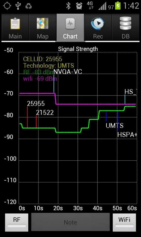 application google play signal led