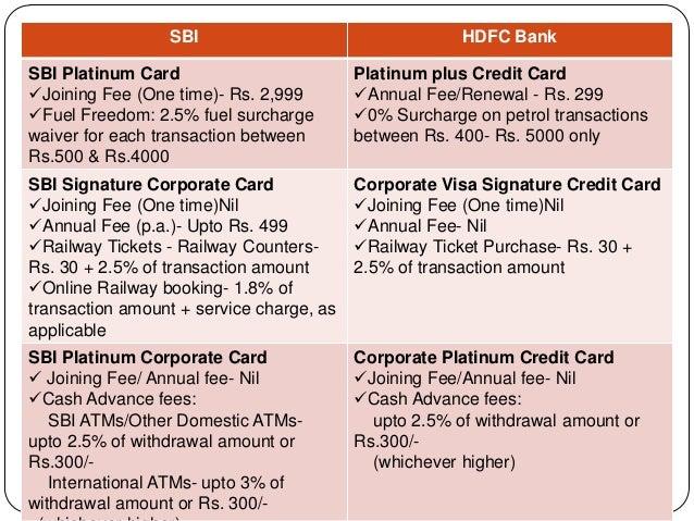 hdfc credit card renewal application