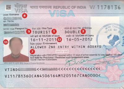 canada visitor visa application photo