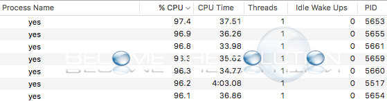 how stress test your application
