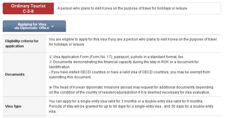 indonesia visa application form for bangladeshi