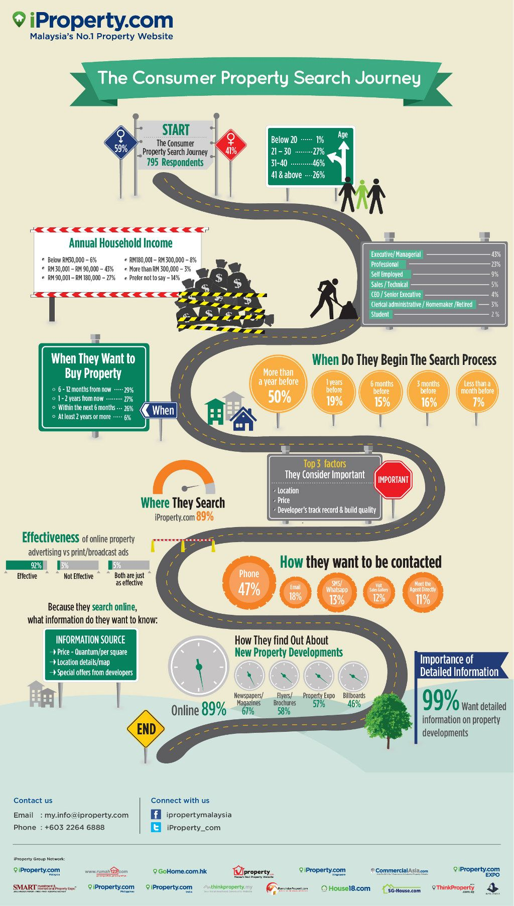 mortgage application process timeline uk