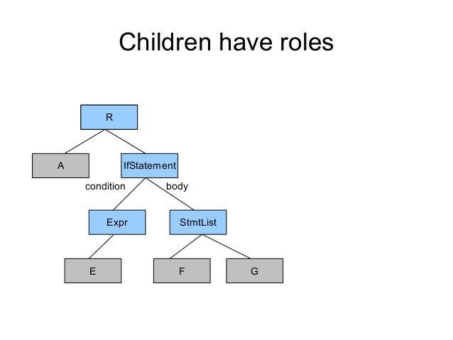 powershell parent node has no children of type application