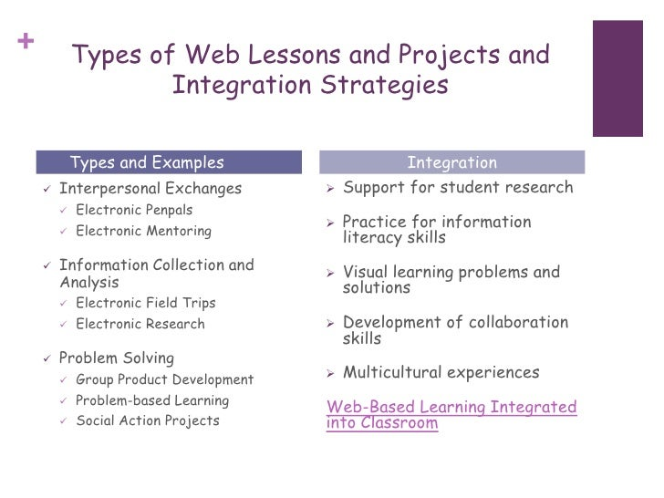 project overview & goals for an student attectence application